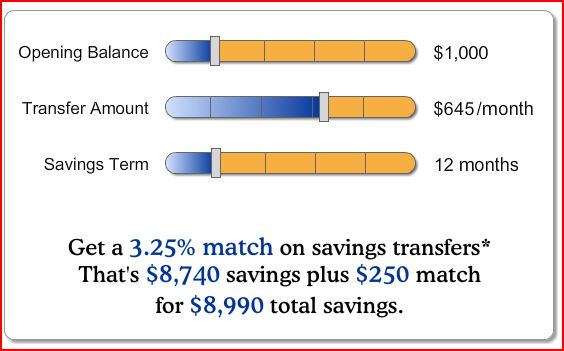 BBVA Compass Build My Savings Example